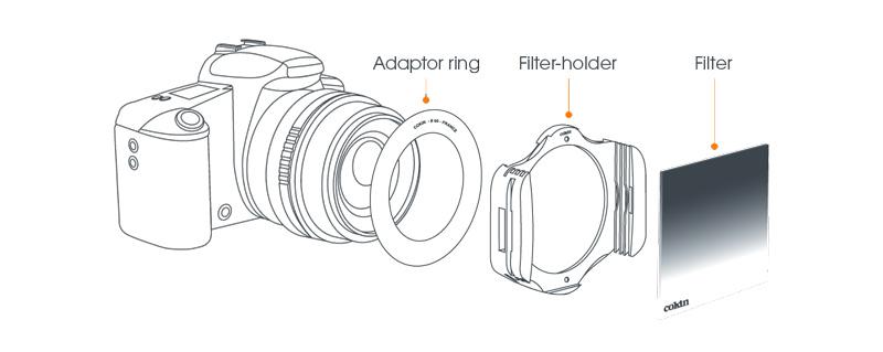 Cokin-Creative-Filter-uebersicht