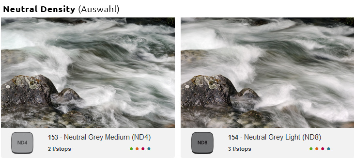 Neutral Density Filter Auswahl von Cokin