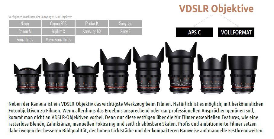 2 VDSLR Objektive Filmen