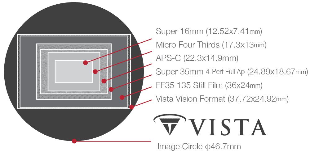 Tokina Vista mit großem 46,7mm Bildkreis