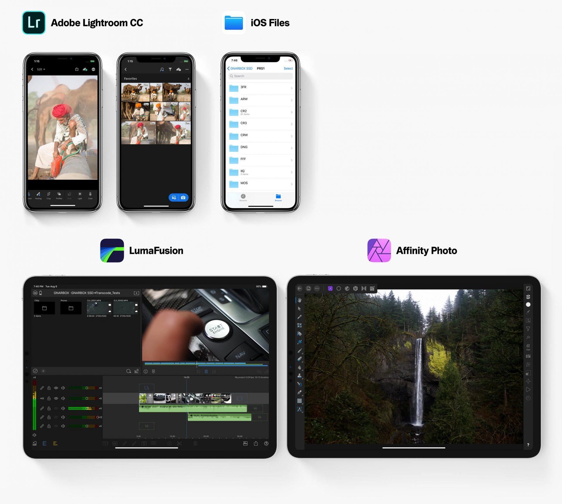 Programme für GNARBOX 2.0 SSD – die robuste, ultraschnelle Backup-Lösung für professionelle Fotografen und Filmer