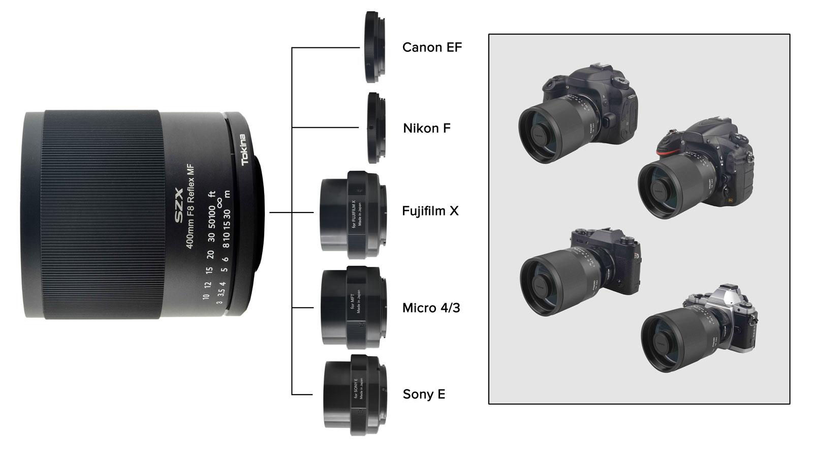 Tokina-SZX-SUPER-TELE-400mm-F8-Reflex-MF-Spiegelobjektiv-Teleobjektiv-MFT